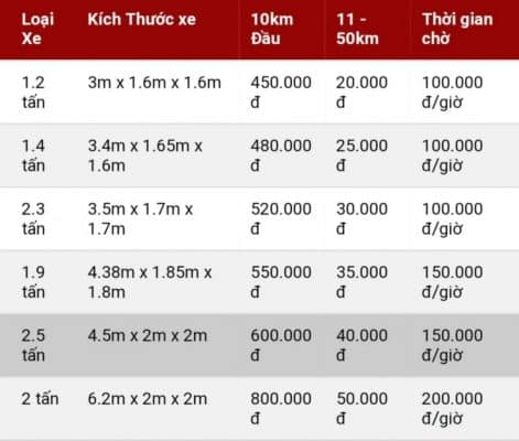 Bảng giá dịch vụ cho thuê xe taxi tải 1